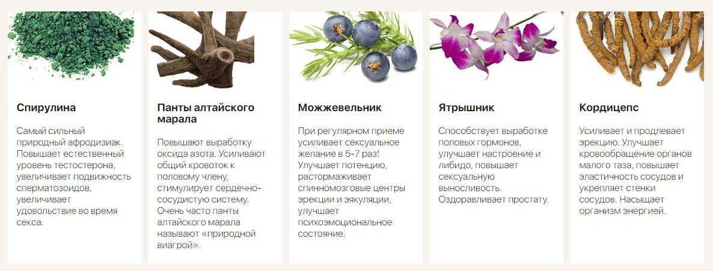 Состав Эровина